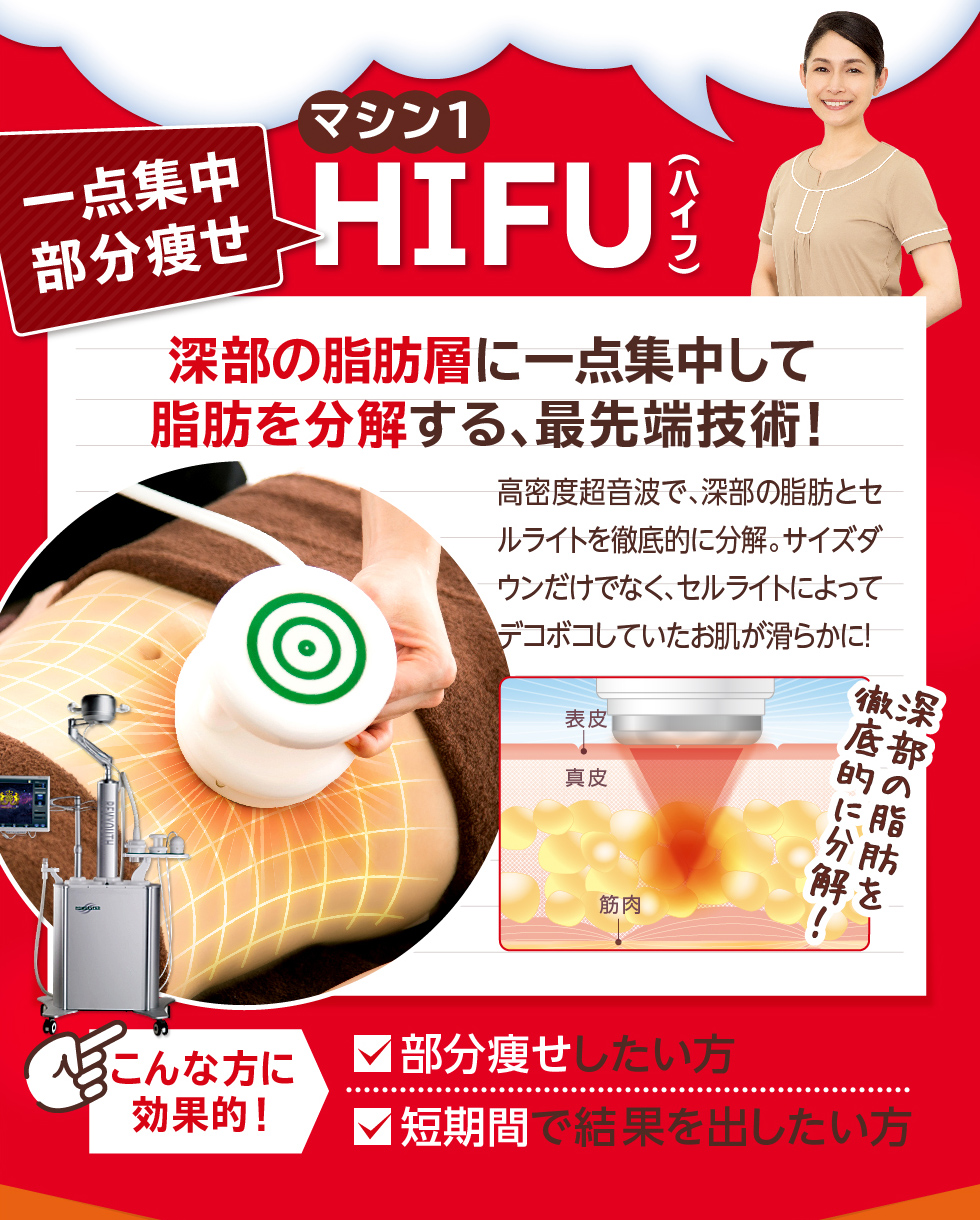 マシン1 移転集中部分痩せ HIFU 深部の脂肪層に一点集中して脂肪を分解する、最先端技術!