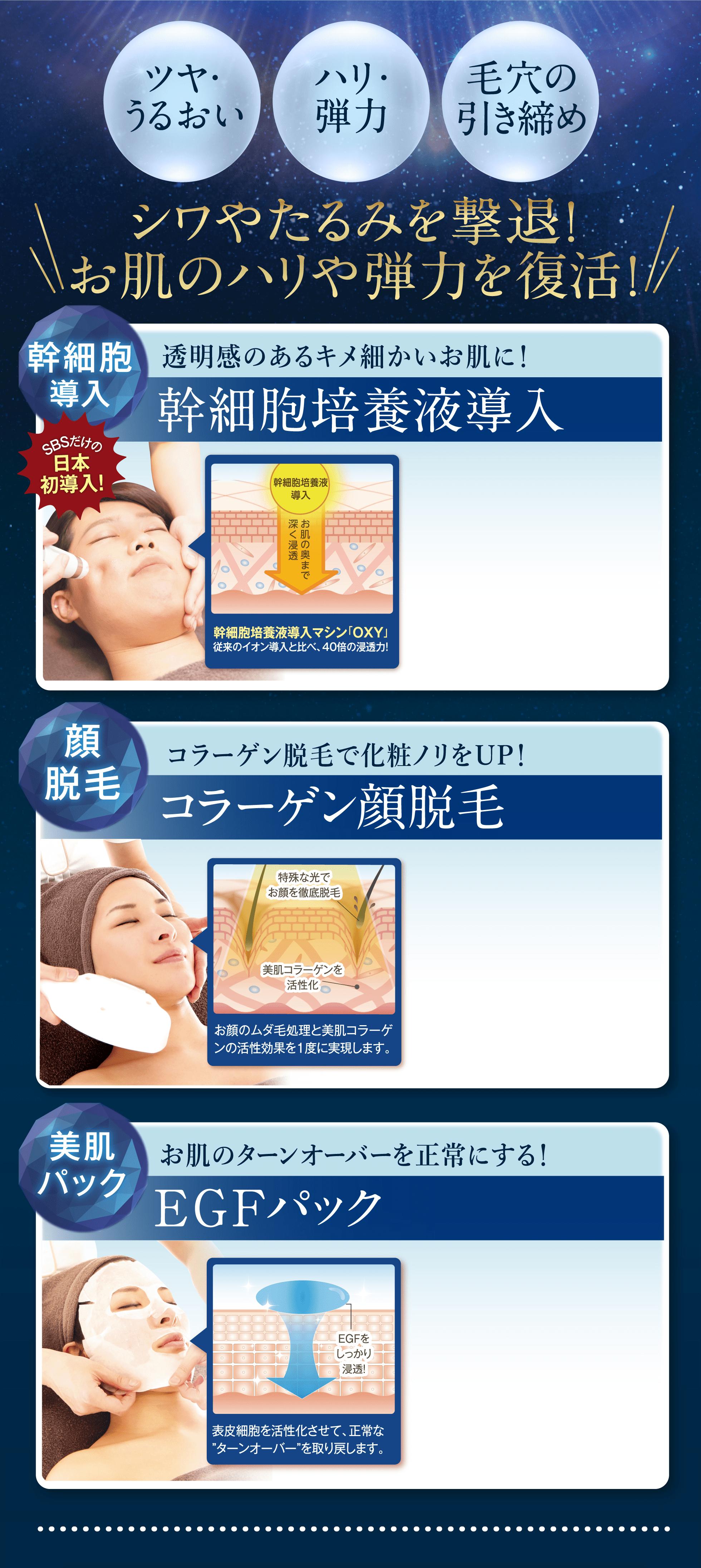 """ツヤ・うるおい ハリ・弾力 毛穴の引き締め シワやたるみを撃退!お肌のハリや弾力を復活! 幹細胞導入 SBSだけの日本初導入! 透明感のあるキメ細かいお肌に! 幹細胞培養液導入 幹細胞培養液導入マシン「OXY」 従来のイオン導入と比べ、40倍の浸透力! 顔脱毛 コラーゲン脱毛で化粧ノリをUP! コラーゲン顔脱毛 特殊な光でお顔を徹底脱毛 美肌コラーゲンを 活性化 お顔のムダ毛処理と美肌コラーゲンの活性効果を1度に実現します。 美肌パック お肌のターンオーバーを正常にする! EGFパック EGFをしっかり浸透! 表皮細胞を活性化させて、正常な""""ターンオーバー""""を取り戻します。"""